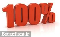 مجوز افزایش سرمایه ۱۰۰درصدی سهم گران و زیرمجموعه اولین عرضه اولیه سال