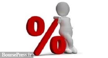 برنامه افزایش سرمایه ۳۷۰ و ۲۰۰ درصدی بانک و شرکت بورسی و فرابورسی