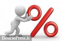 افزایش سرمایه ۱۰۰۰ و ۵۰ درصدی دو شرکت از سود و تجدید ارزیابی
