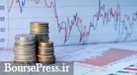 تحلیل تکنیکال ساپیا و دو شرکت دارای صف خرید و مثبت