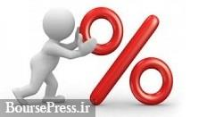 برنامه افزایش سرمایه ۳۸۱ درصدی سهم بازار پایه ایی + صدور مجوز شرکت بورسی