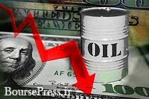 نفت به کمترین قیمت یک ماه گذشته رسید