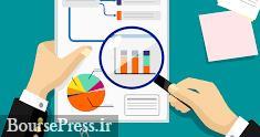 تحلیل بنیادی و پیش بینی سود دو ساله و قیمت هر سهم شرکت تازه وارد