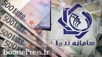 اقدامات جدید بانک مرکزی در بازار ارز و نزدیک شدن دلار نیمایی به بازار آزاد