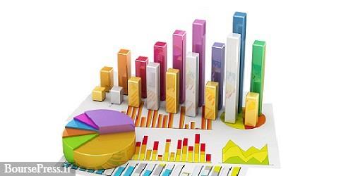 رقابت پذیری اقتصاد ایران ۱۰ رتبه کم شد و در رده ۹۹ جهان ایستاد