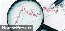 تحلیل تکنیکال و پیش بینی یک کارگزاری از صنعت بانک