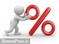 پیشنهاد افزایش سرمایه ۳۰۰ و ۳۳ درصدی ۲ شرکت بورسی