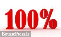 اثر اندک پیشنهاد افزایش سرمایه۱۰۰ درصدی از سود انباشته در سهم فرابورسی