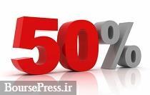 افزایش سرمایه ۵۰ درصدی رکوردار گرانترین سهم و مجمع بدون مجوز