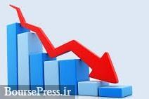 سقوط ۹۷ درصدی سود شرکت مشهور به ۱۰ علت/ افت۷۶ درصدی سود یک شرکت