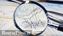 برنامه سهم بازار پایه ای برای افزایش سرمایه، عرضه اولیه زیرمجموعه و ...