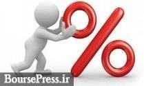 رشد قیمت بانک و شرکت بورسی با اعلام برنامه افزایش سرمایه ۵۳ و ۱۵۰ درصدی