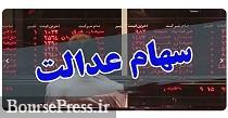 روحانی زمان آزادسازی ۶۰ درصد سهام عدالت را اعلام کرد : عید غدیر و ۲۲ بهمن