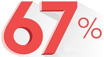 افزایش قیمت سهم بورسی بعداز دریافت مجوز افزایش سرمایه ۶۷ درصدی