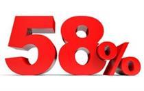 شرکت فرابورسی پیشنهاد افزایش سرمایه ۵۸ درصدی داد