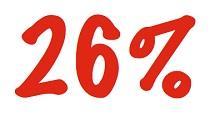 اولین سود سال آینده شرکت بورسی با کاهش ۲۶ درصدی