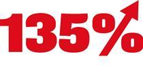 معاملات سهم تازه وارد بعد از جهش ۱۳۵ درصدی قیمت باطل شد
