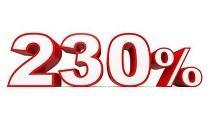 برنامه افزایش سرمایه ۲۳۰ درصدی شرکت بازارپایه ای از محل مطالبات و آورده