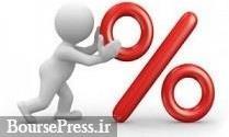 برنامه افزایش سرمایه ۶۷ و ۷۸ درصدی دو سهم مثبت بورسی دارای صف خرید