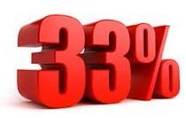 افزایش سرمایه ۳۳ درصدی شرکت سیمانی در انتظار اخذ مجوز
