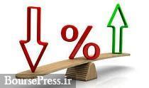 عملکرد ۹ شرکت فرابورسی با رشد ۹۳۲ درصدی سود تا کاهش ۹۶ درصدی زیان