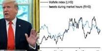 بزرگترین بانک آمریکا برای توییتهای ترامپ شاخص تعریف کرد : Volfefe