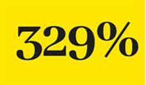 افزایش سرمایه ۳۲۹ درصدی هم مانع افت قیمت هلدینگ دارویی نشد