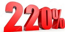 تعدیل ۲۲۰ درصدی سود یک شرکت و محاسبه دلار ۷۵۰۰ تومانی