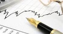 تحلیل تکنیکال از روند قیمت سهام بانک صادرات و کشتیرانی ایران
