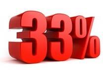 پیشنهاد افزایش سرمایه ۳۳ درصدی شرکت سیمانی