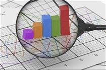 بازدهی ۴۵ صنعت بورسی ؛ از مثبت ۱۷۷ تا منفی ۱۰ درصد/ معرفی ترین ها
