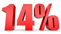 برنامه افزایش سرمایه یک شرکت از سود انباشته