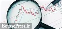 تحلیل تکنیکال روند قیمت سهام زیرمجموعه مهم هلدینگ تبرک