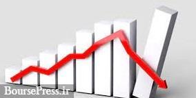 دلایل کاهش قیمت ها و ریزش سه روزه شاخص و نزول به کانال ۱.۴ میلیونی