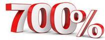 زمان افزایش سرمایه ۷۰۰ درصدی شرکت بورسی از تجدید ارزیابی دارایی