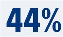 توضیحات ششمین پالایشگاه درباره تعدیل ۴۴ درصدی سود برای بازگشایی نماد