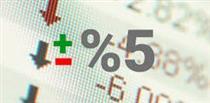 بازگشت دامنه نوسان متقارن مثبت و منفی ۵ درصدی بعد از چهار ماه